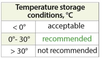 Temperatur untuk Nano Force yang disarankan